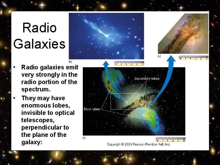 Radio Galaxies • Radio galaxies emit very strongly in the radio portion of the