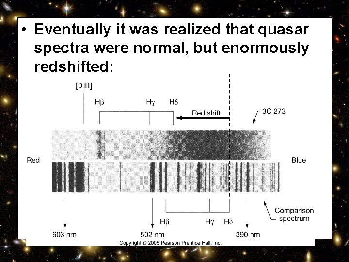 • Eventually it was realized that quasar spectra were normal, but enormously redshifted: