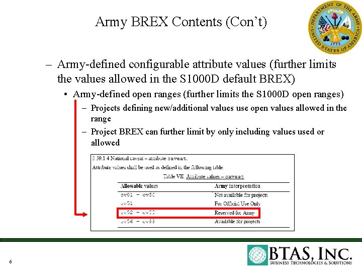 Army BREX Contents (Con't) – Army-defined configurable attribute values (further limits the values allowed