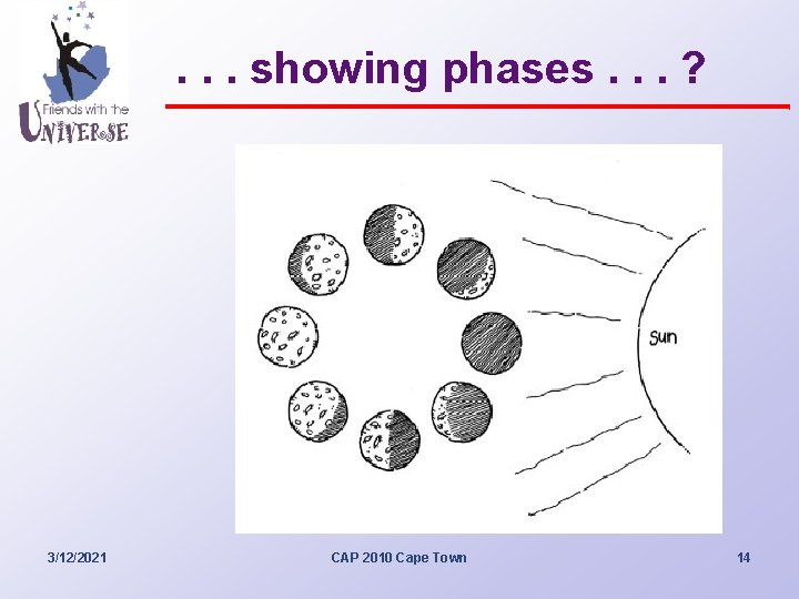 . . . showing phases. . . ? 3/12/2021 CAP 2010 Cape Town 14