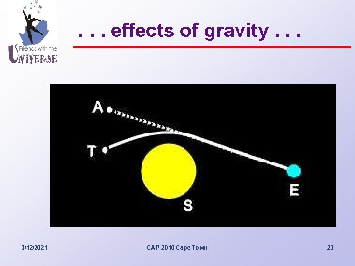 . . . effects of gravity. . . 3/12/2021 CAP 2010 Cape Town 23
