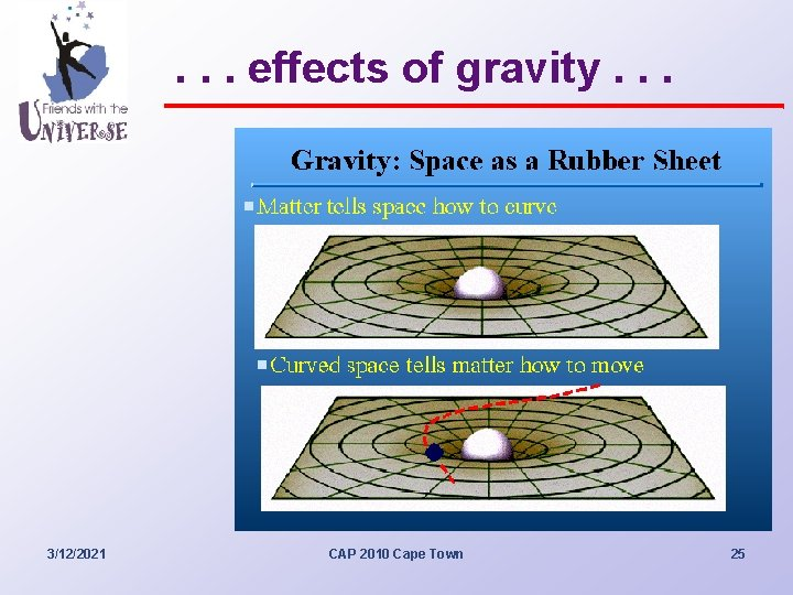 . . . effects of gravity. . . 3/12/2021 CAP 2010 Cape Town 25