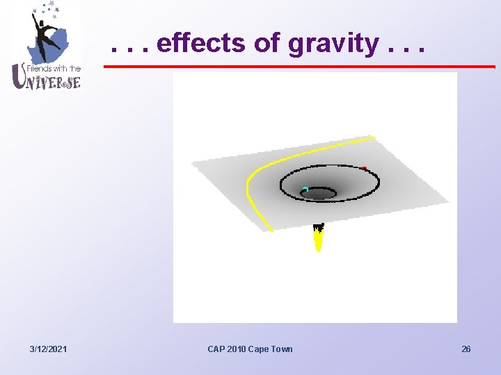 . . . effects of gravity. . . 3/12/2021 CAP 2010 Cape Town 26
