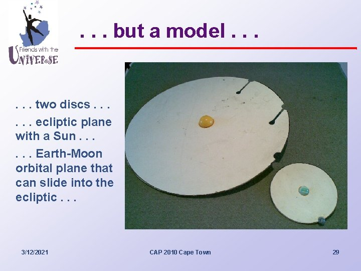 . . . but a model. . . two discs. . . ecliptic plane