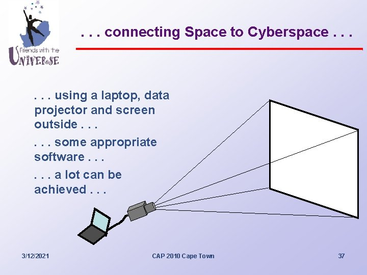 . . . connecting Space to Cyberspace. . . using a laptop, data projector