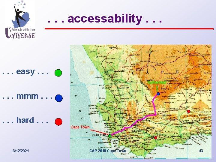 . . . accessability. . . easy. . . mmm. . . hard. .