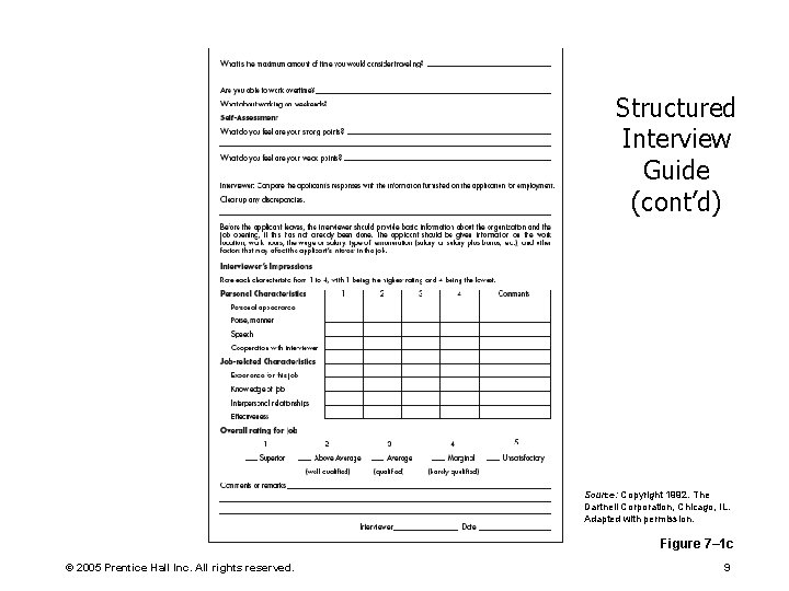 Structured Interview Guide (cont'd) Source: Copyright 1992. The Dartnell Corporation, Chicago, IL. Adapted with
