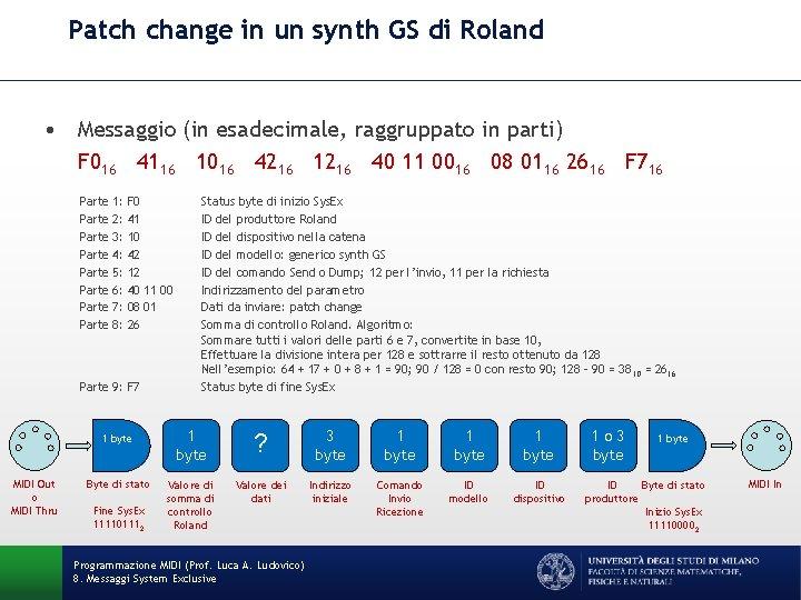 Patch change in un synth GS di Roland • Messaggio (in esadecimale, raggruppato in