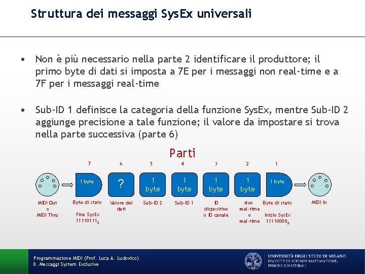 Struttura dei messaggi Sys. Ex universali • Non è più necessario nella parte 2