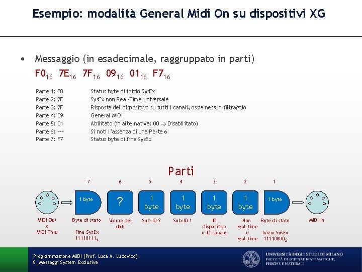 Esempio: modalità General Midi On su dispositivi XG • Messaggio (in esadecimale, raggruppato in