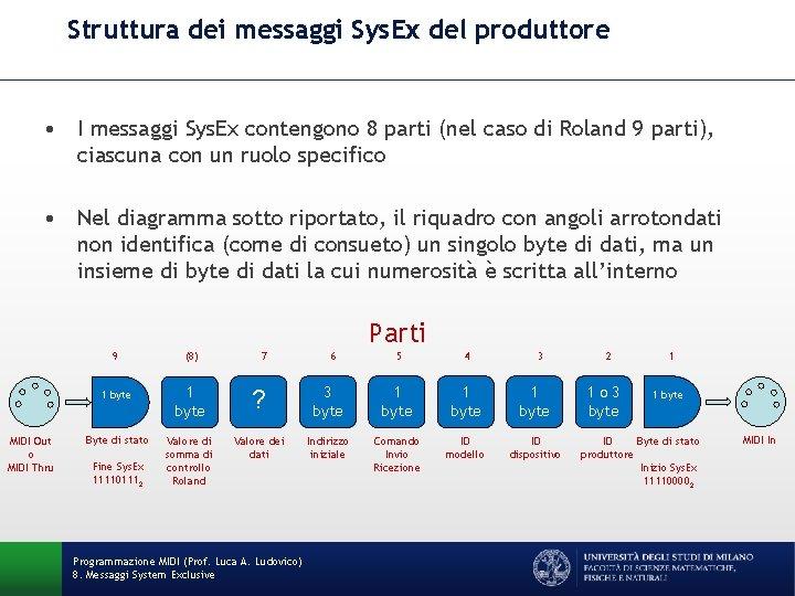 Struttura dei messaggi Sys. Ex del produttore • I messaggi Sys. Ex contengono 8