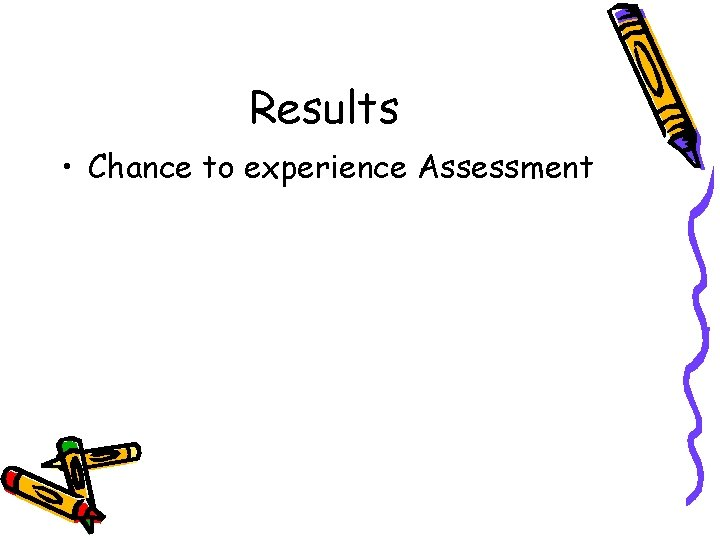 Results • Chance to experience Assessment