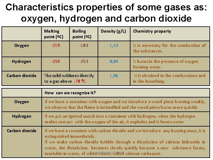 Characteristics properties of some gases as: oxygen, hydrogen and carbon dioxide Melting point (ºC)