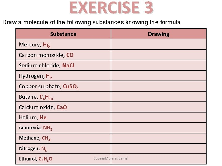 EXERCISE 3 Draw a molecule of the following substances knowing the formula. Substance Drawing