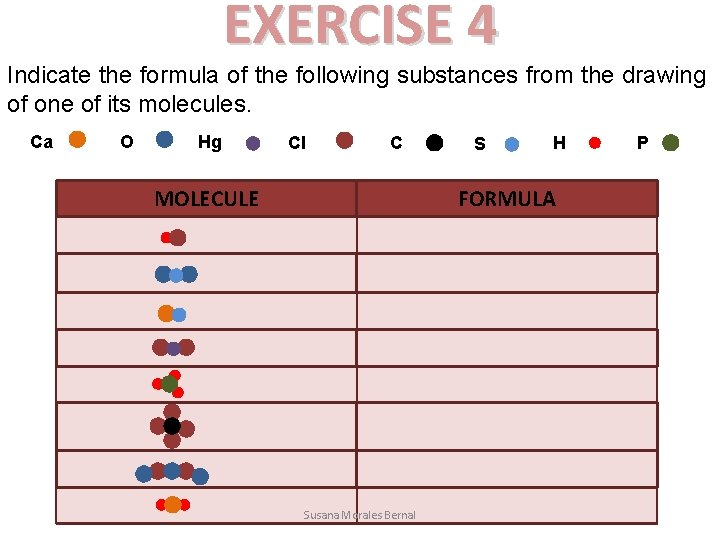 EXERCISE 4 Indicate the formula of the following substances from the drawing of one