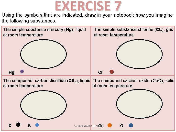 EXERCISE 7 Using the symbols that are indicated, draw in your notebook how you