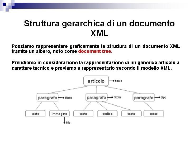 Struttura gerarchica di un documento XML Possiamo rappresentare graficamente la struttura di un documento