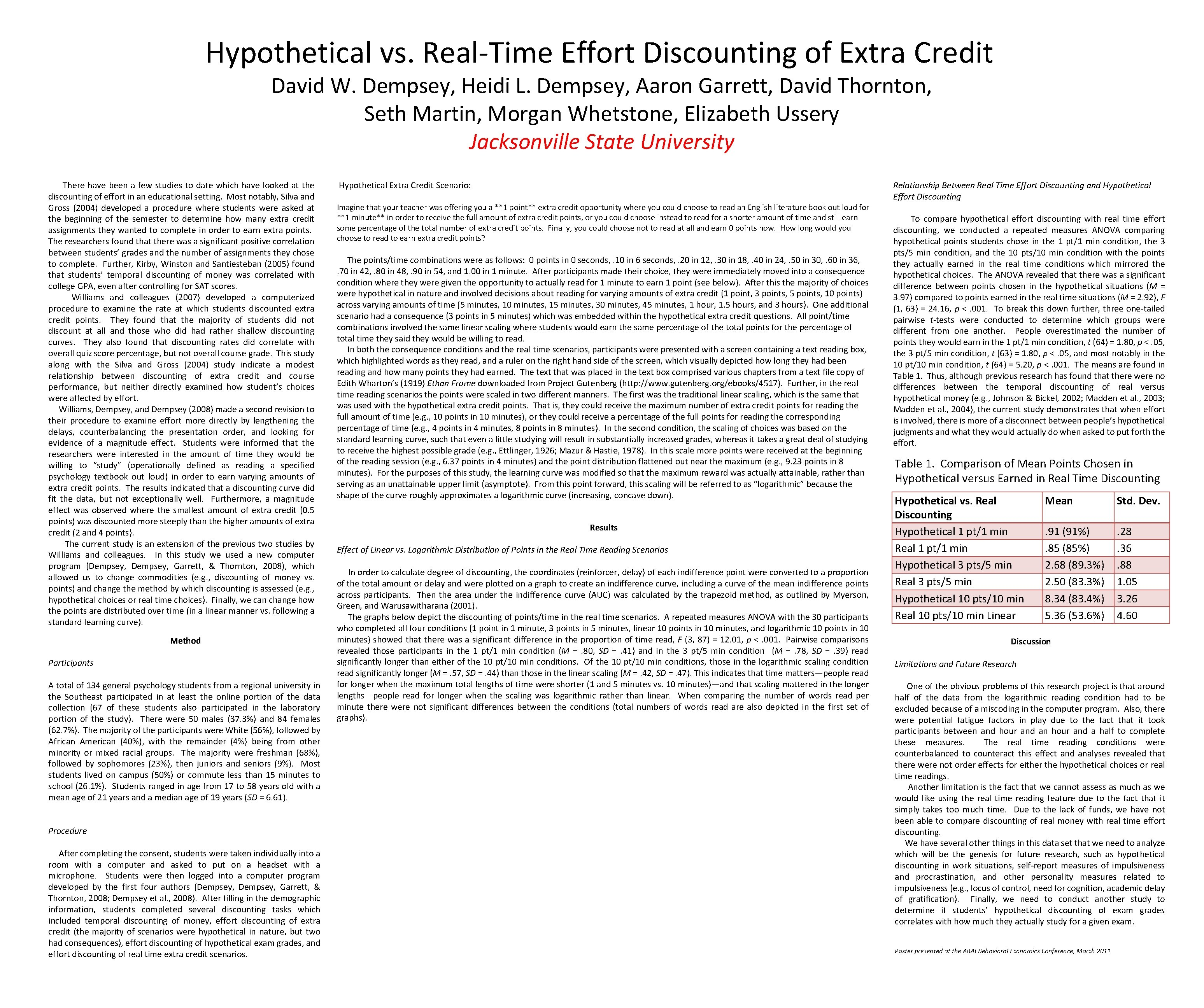 Hypothetical vs. Real-Time Effort Discounting of Extra Credit David W. Dempsey, Heidi L. Dempsey,