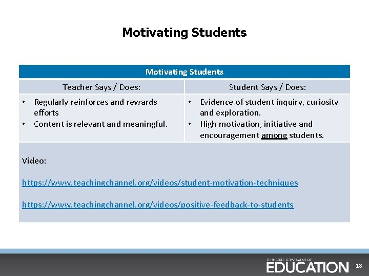 Motivating Students Teachers Says // Does: Teacher Says • Regularly reinforces and rewards efforts