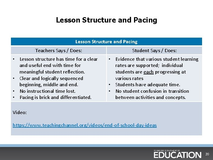 Lesson Structure and Pacing Teachers Says / Does: • Lesson structure has time for