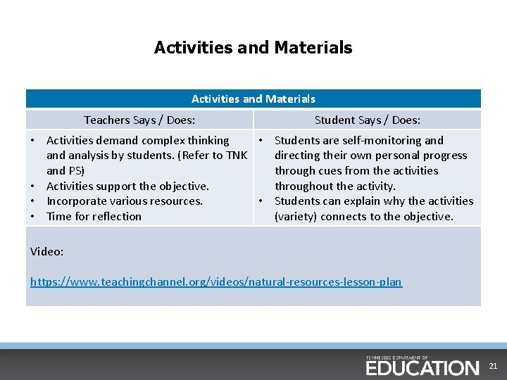Activities and Materials Teachers Says / Does: Student Says / Does: • Activities demand