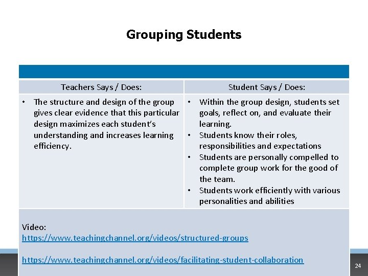 Grouping Students Teachers Says / Does: Student Says / Does: • The structure and