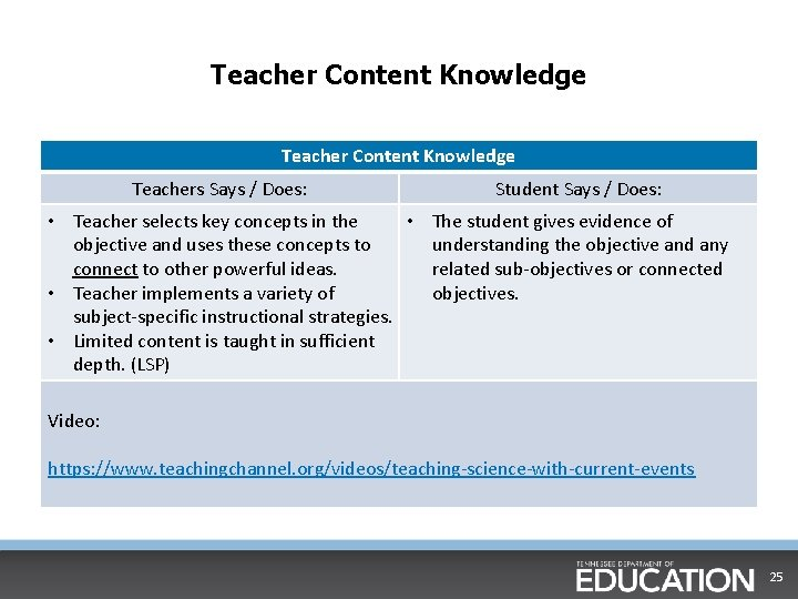 Teacher Content Knowledge Teachers Says / Does: Student Says / Does: • Teacher selects