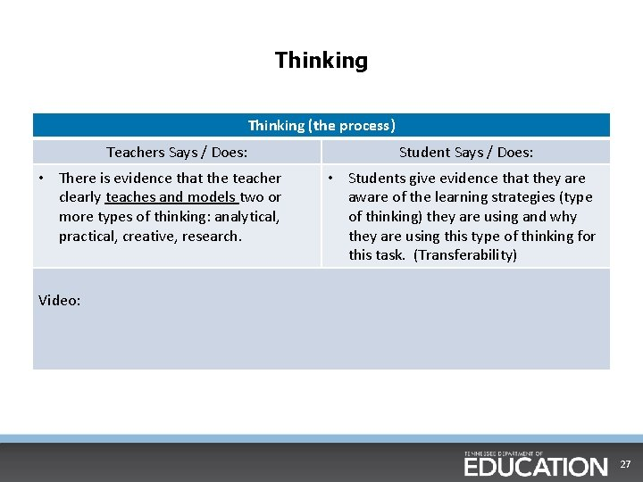 Thinking (the process) Teachers Says / Does: • There is evidence that the teacher