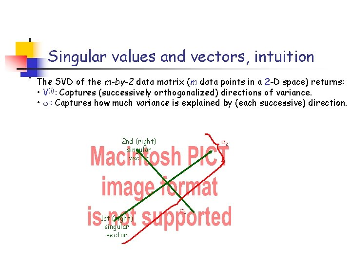 Singular values and vectors, intuition The SVD of the m-by-2 data matrix (m data