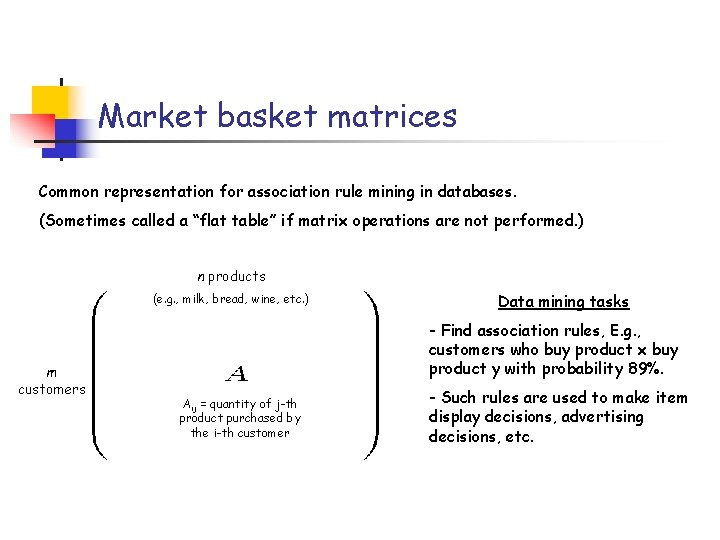 Market basket matrices Common representation for association rule mining in databases. (Sometimes called a