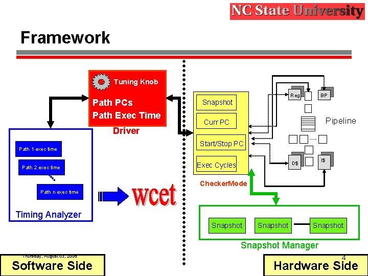 Framework Tuning Knob Path PCs Path Exec Time Driver Path 1 exec time Path