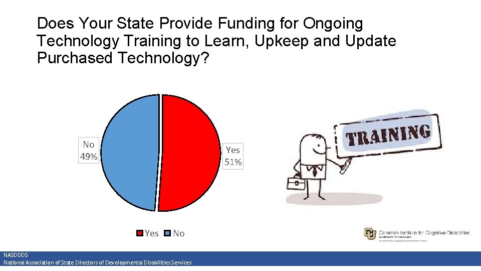 Does Your State Provide Funding for Ongoing Technology Training to Learn, Upkeep and Update