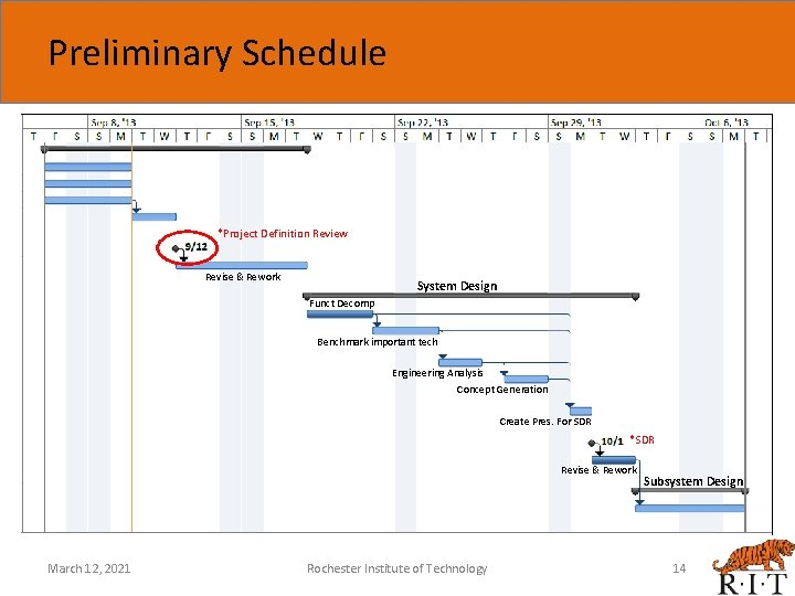 Preliminary Schedule *Project Definition Review Revise & Rework System Design Funct Decomp Benchmark important