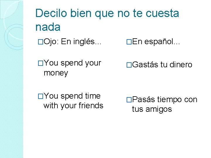 Decilo bien que no te cuesta nada �Ojo: En inglés… �You spend your money