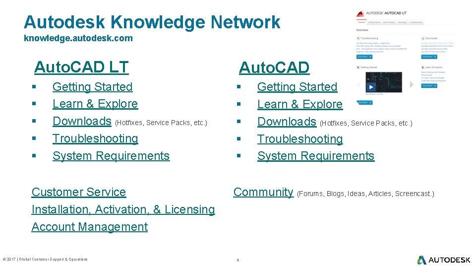 Autodesk Knowledge Network knowledge. autodesk. com Auto. CAD LT Auto. CAD § § §