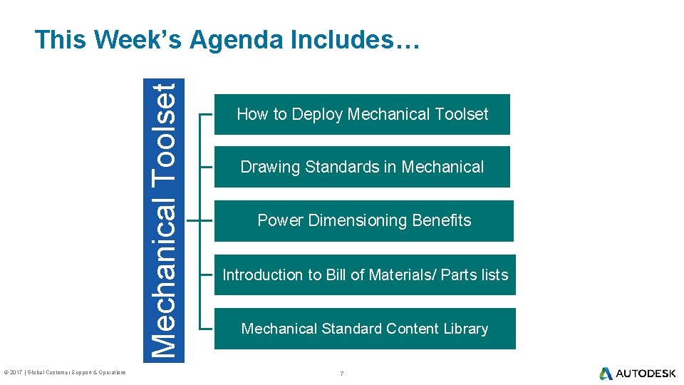 Mechanical Toolset This Week's Agenda Includes… © 2017   Global Customer Support & Operations