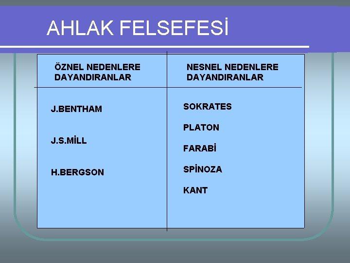 AHLAK FELSEFESİ ÖZNEL NEDENLERE DAYANDIRANLAR J. BENTHAM NESNEL NEDENLERE DAYANDIRANLAR SOKRATES PLATON J. S.