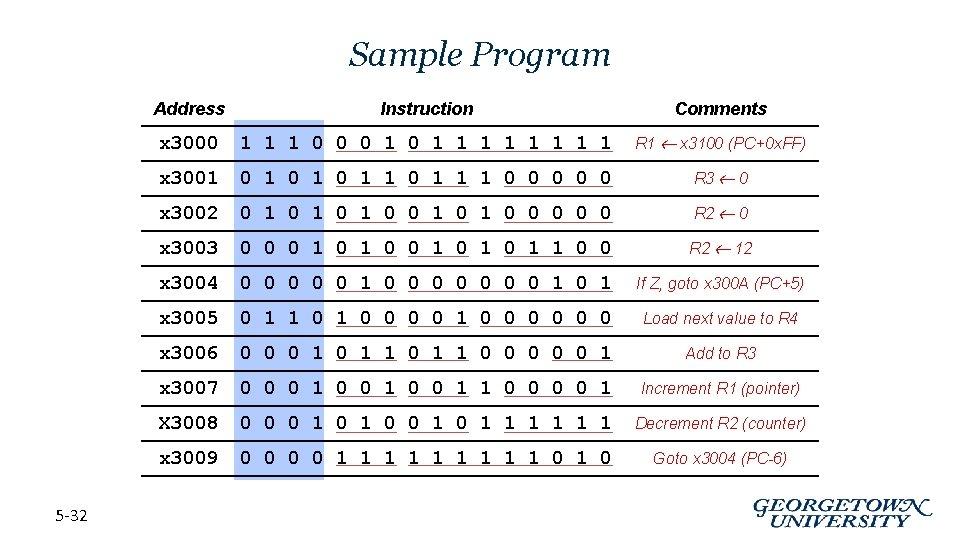 Sample Program 5 -32 Address Instruction Comments x 3000 1 1 1 0 0