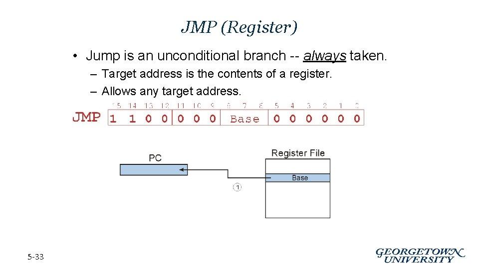 JMP (Register) • Jump is an unconditional branch -- always taken. – Target address