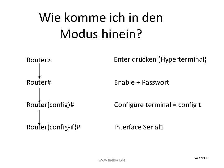 Wie komme ich in den Modus hinein? Router> Enter drücken (Hyperterminal) Router# Enable +