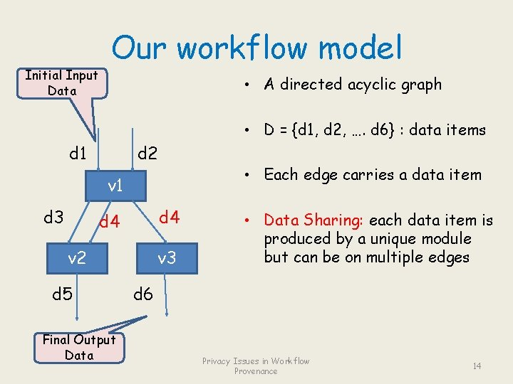 Initial Input Data Our workflow model • A directed acyclic graph • D =