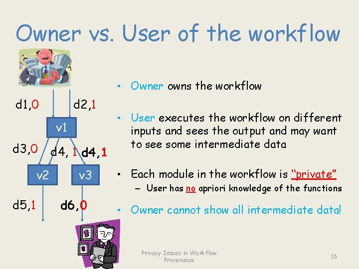 Owner vs. User of the workflow • Owner owns the workflow d 1, 0