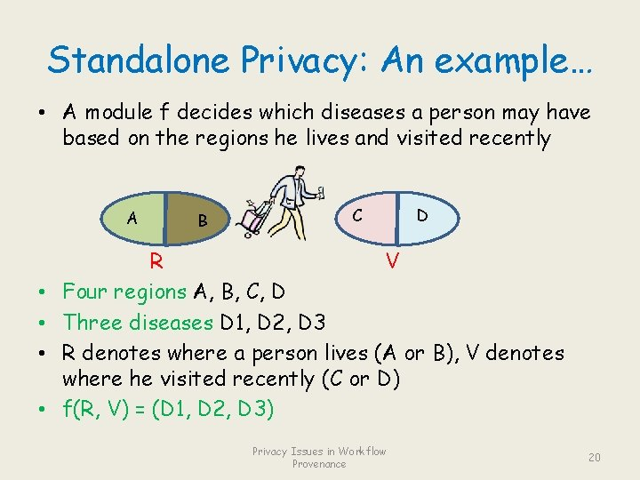 Standalone Privacy: An example… • A module f decides which diseases a person may