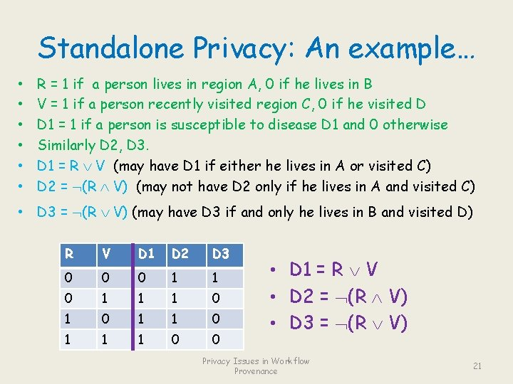 Standalone Privacy: An example… • • • R = 1 if a person lives