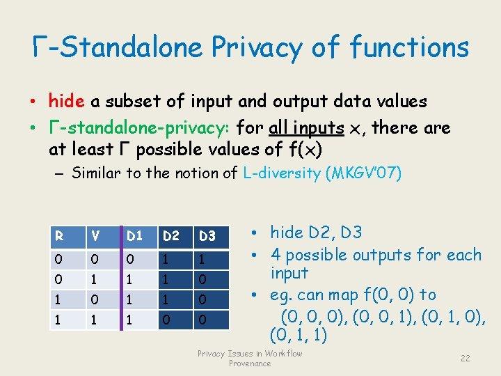 Γ-Standalone Privacy of functions • hide a subset of input and output data values