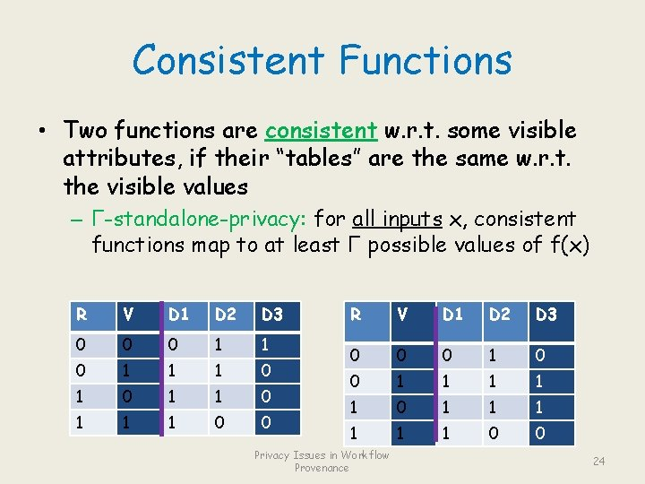 Consistent Functions • Two functions are consistent w. r. t. some visible attributes, if