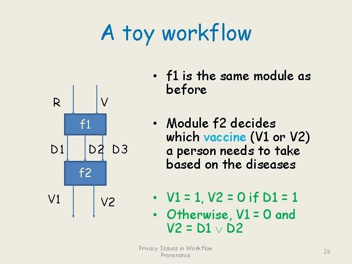 A toy workflow R V f 1 D 2 D 3 f 2 V