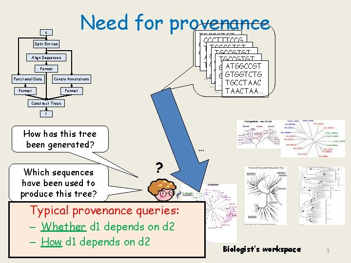 Need for provenance s TGCCGTGT CCCTTTCCG GGCTAAAT TGCCGTGT TGTGGCTA GTCTGTGC TGCCGTGT GGCTAAAT AATGTCTG TGCCGTGT