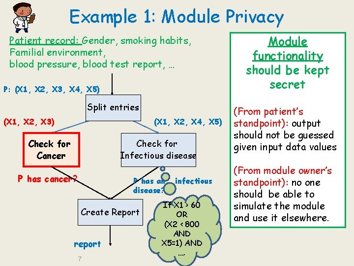 Example 1: Module Privacy Patient record: Gender, smoking habits, Familial environment, blood pressure, blood