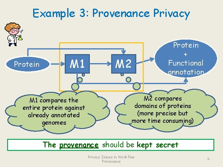 Example 3: Provenance Privacy Protein M 1 compares the entire protein against already annotated